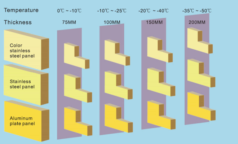 panel-thickness-768x464